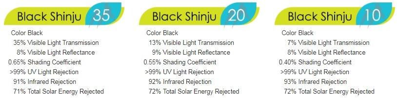 Black Shinju